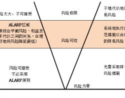 全过程工程咨询怎么做?且听AECOM分解……