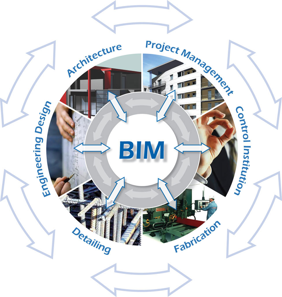 """""""BIM+互联网""""颠覆大数据时代建筑业"""
