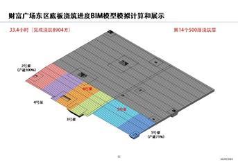 信息化绿色施工——苏州国际财富广场施工BIM数字应用-BIMBANK