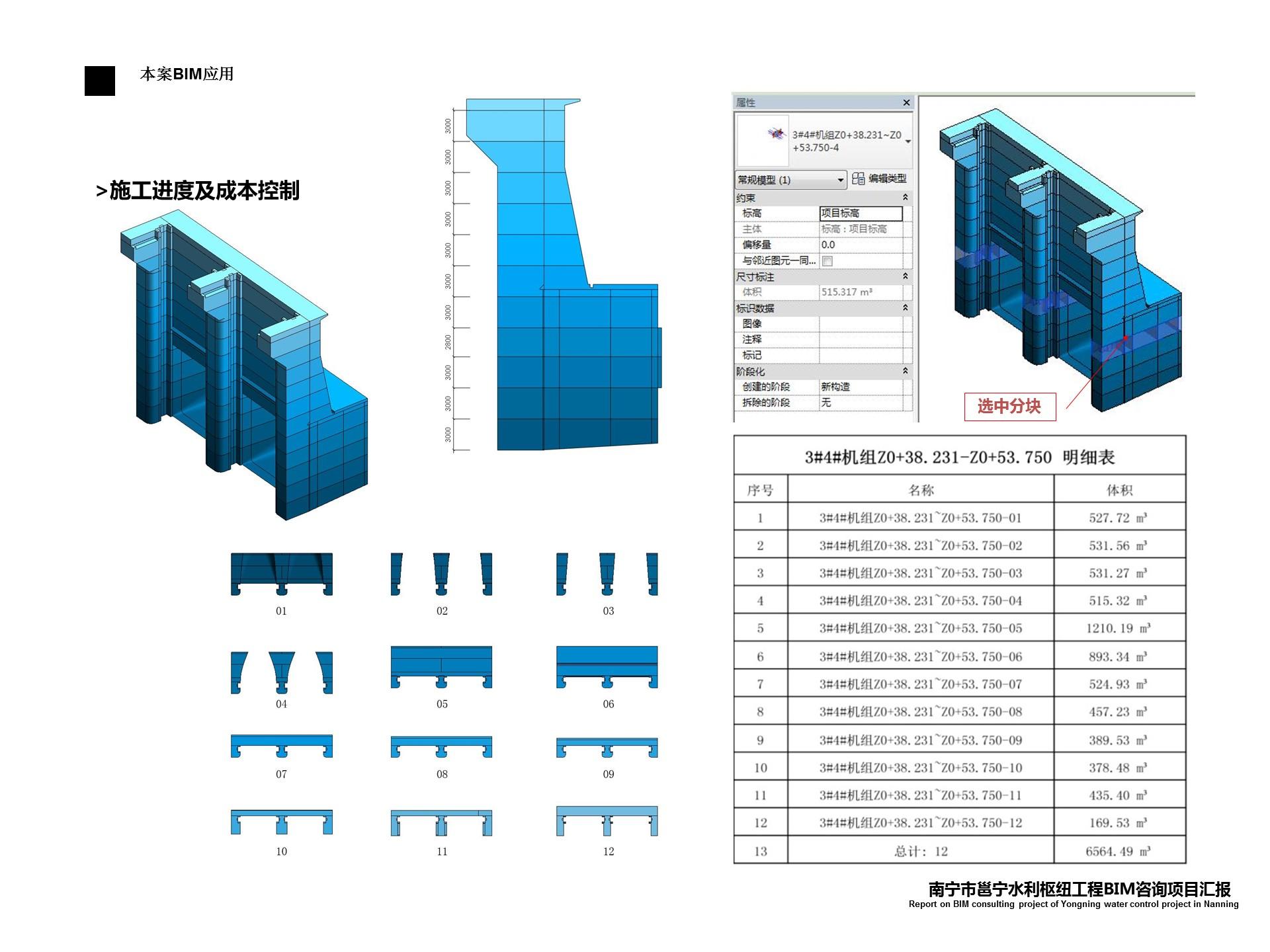 中铁二十局与中建西北院合作,共同推动BIM技术在南宁邕宁水利枢纽工程的施工阶段应用-BIMBANK