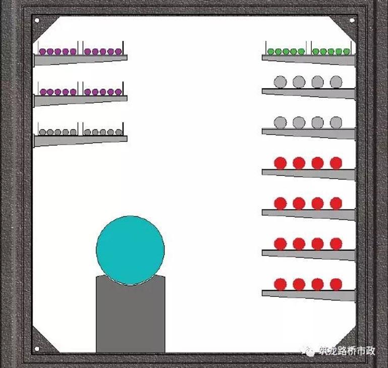 还不了解城市综合管廊?一组BIM图让你全懂了!