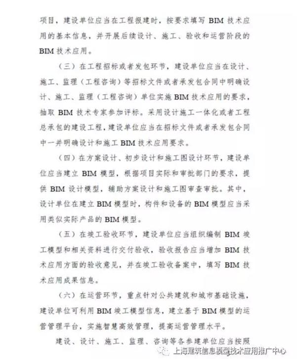 上海市住建委与市规土局联合发文 本市BIM推广应用力度再升级-BIMBANK