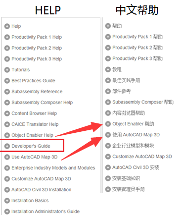 (知乎:BIM交通设计)Civil3D部件库二次开发指南
