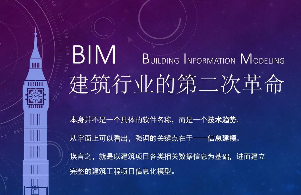 起风了!看房产背后,BIM造梦:老建筑革命的新创投野望