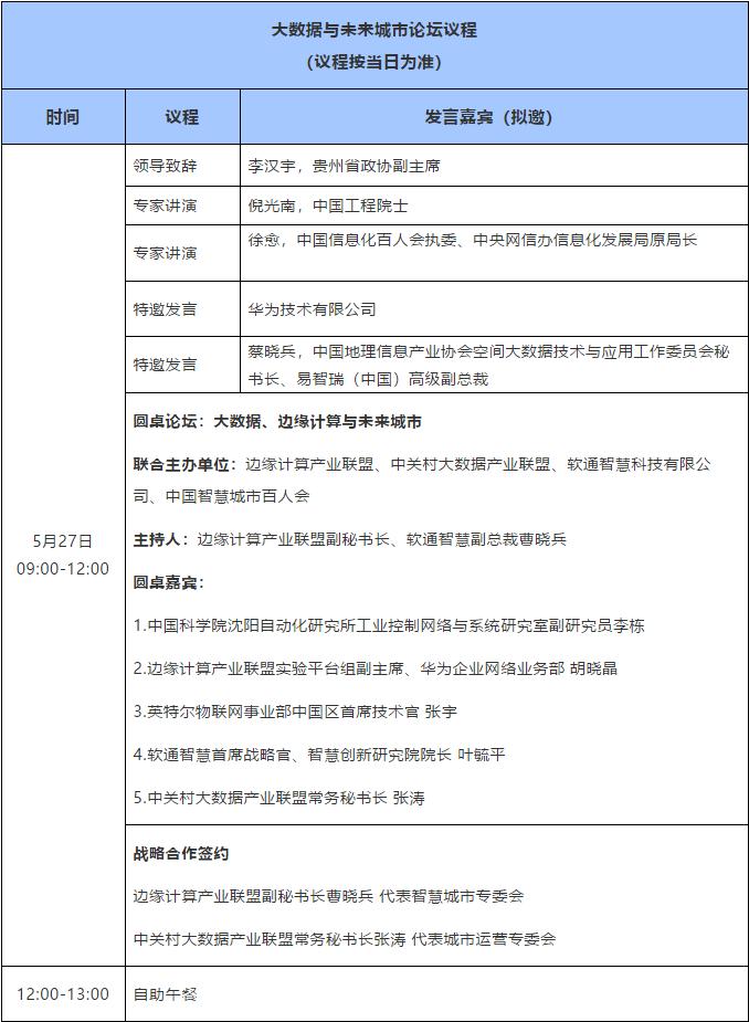 """关于举办""""2019中国国际大数据产业博览会–大数据与未来城市论坛""""的通知"""