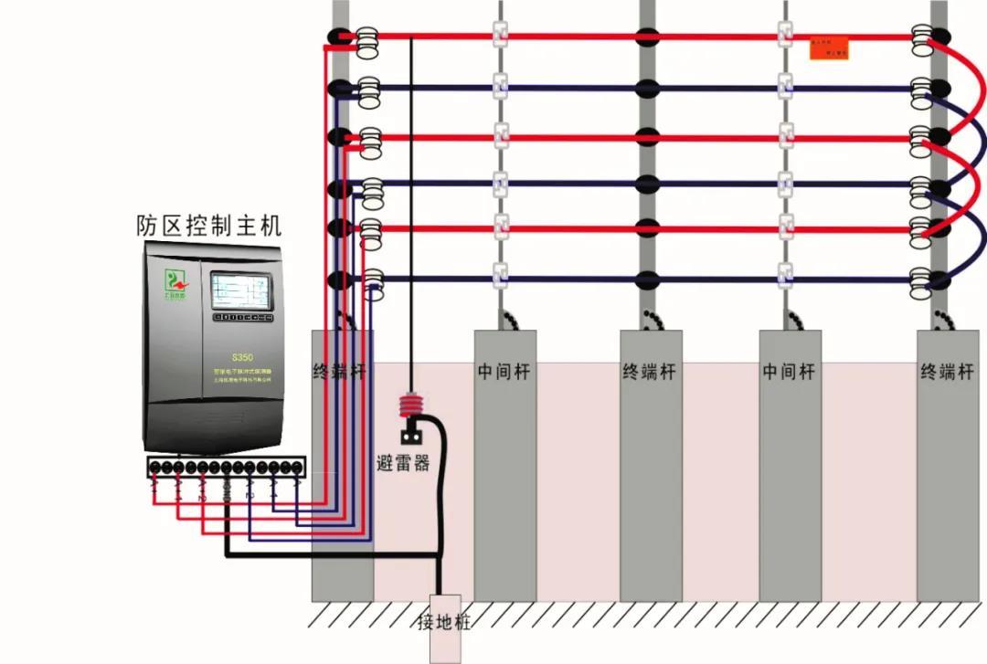 一套完整版小区智能化弱电系统设计方案(word版本)