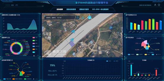 虎门大桥异常抖动,基于BIM+GIS技术的运维系统引起关注