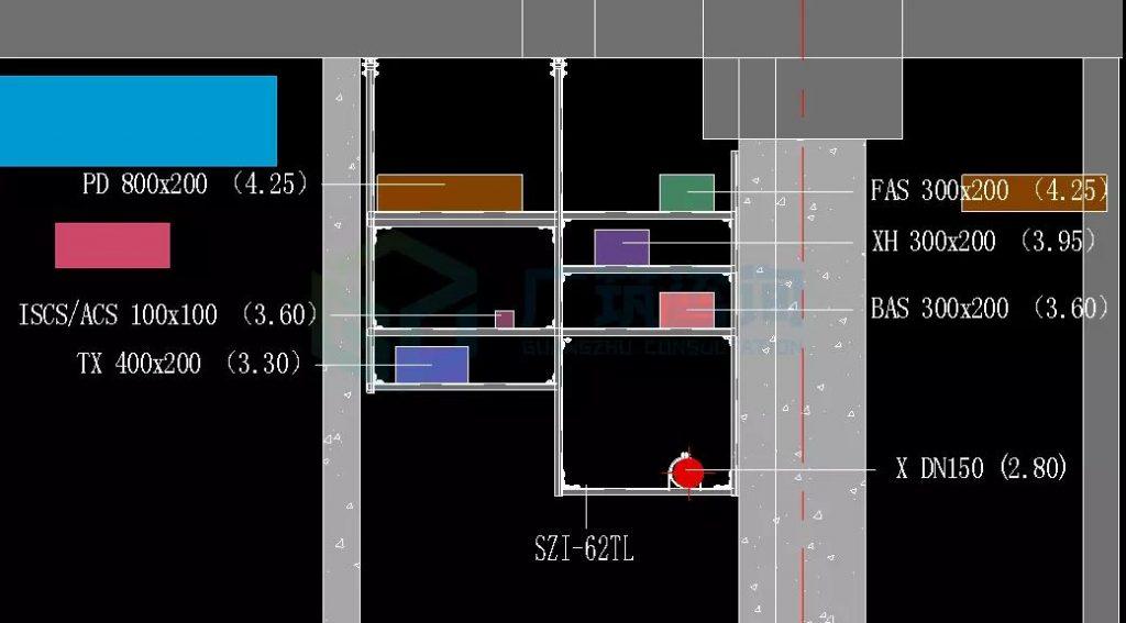 管线排布_最详细!综合支吊架应用全流程解析 | BIMBANK