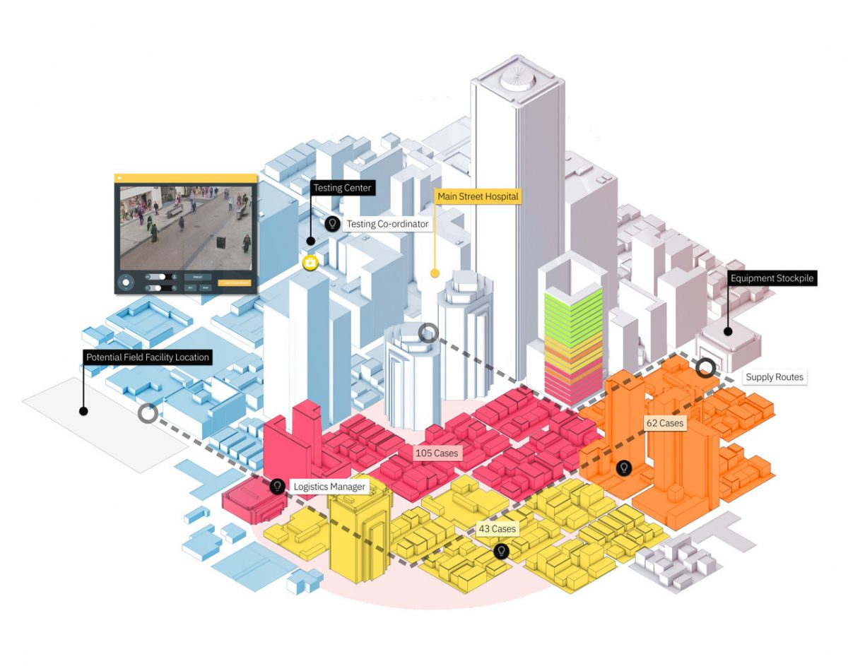 数字孪生(Digital twins)技术和建筑设施管理